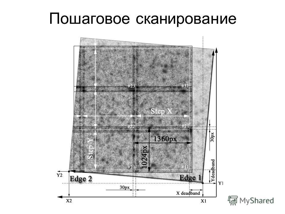 Пошаговое сканирование