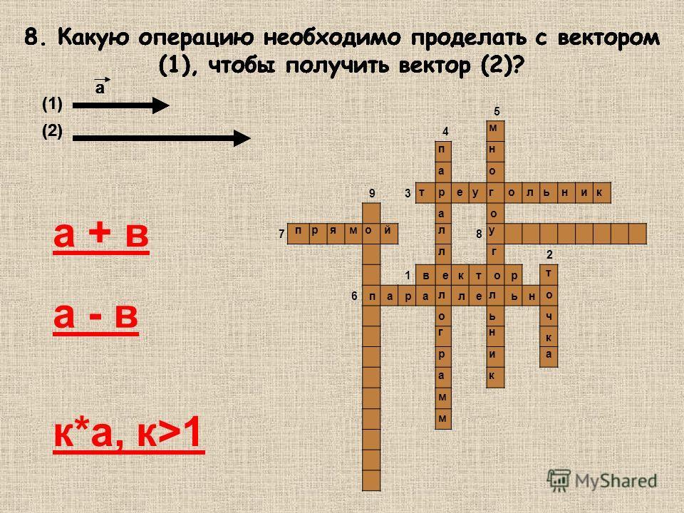 5 4 93 78 2 1вектор 6паралеьн 8. Какую операцию необходимо проделать с вектором (1), чтобы получить вектор (2)? т о ч к а т реуг оль ник п а а л л л о г р а м м м н о г у о л ь н и к пр ямо й а + в (2) а (1) к*а, к>1 а - в 8. Какую операцию необходим