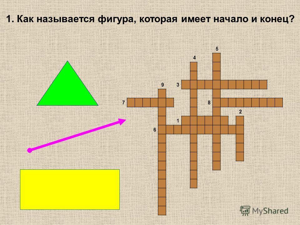 5 4 93 78 2 1 6 1. Как называется фигура, которая имеет начало и конец?