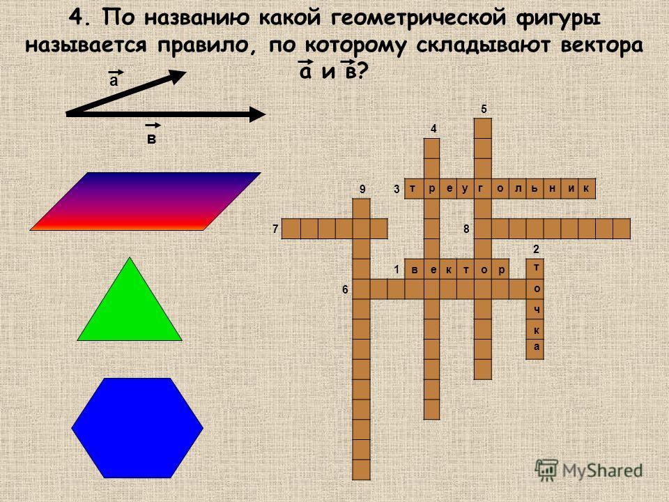 5 4 93 78 2 1вектор 6 4. По названию какой геометрической фигуры называется правило, по которому складывают вектора а и в? в а т о ч к а т реуг оль ник