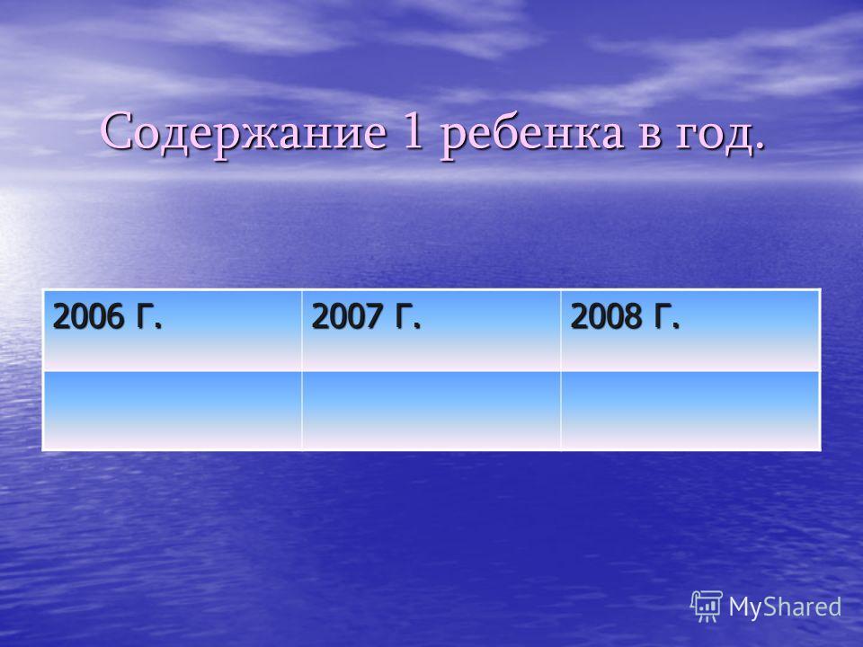 Содержание 1 ребенка в год. 2006 Г. 2007 Г. 2008 Г.