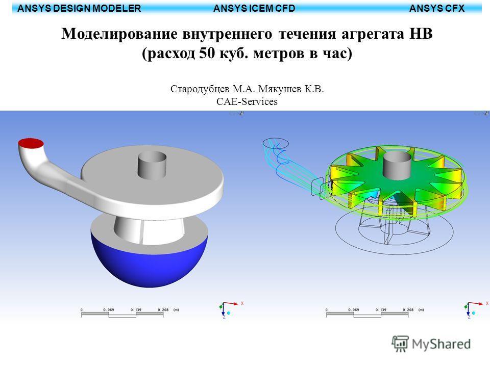 Моделирование внутреннего течения агрегата НВ (расход 50 куб. метров в час) Стародубцев М.А. Мякушев К.В. CAE-Services ANSYS DESIGN MODELERANSYS ICEM CFDANSYS CFX