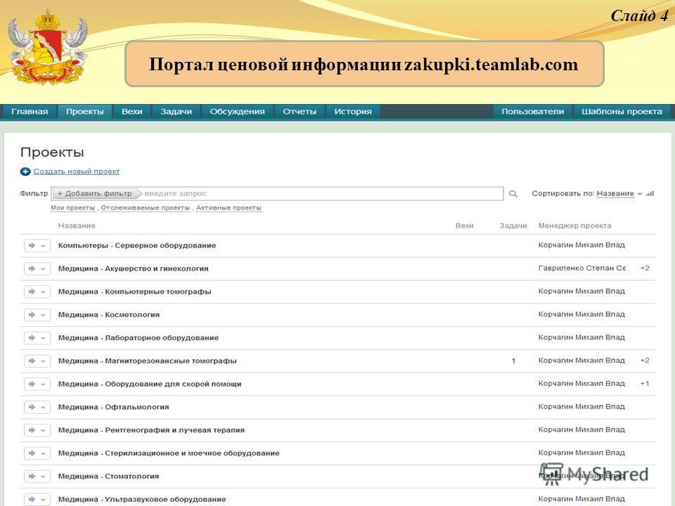 Слайд 4 Портал ценовой информации zakupki.teamlab.com