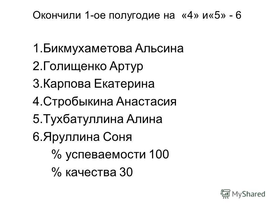 Окончили 1-ое полугодие на «4» и«5» - 6 1.Бикмухаметова Альсина 2.Голищенко Артур 3.Карпова Екатерина 4.Стробыкина Анастасия 5.Тухбатуллина Алина 6.Яруллина Соня % успеваемости 100 % качества 30
