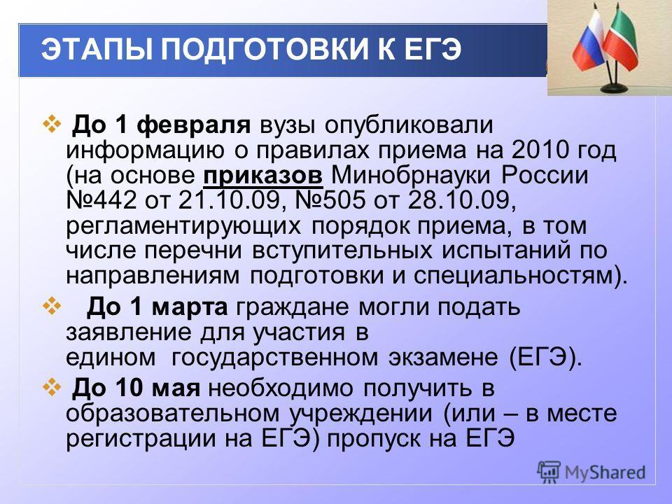 ЭТАПЫ ПОДГОТОВКИ К ЕГЭ До 1 февраля вузы опубликовали информацию о правилах приема на 2010 год (на основе приказов Минобрнауки России 442 от 21.10.09, 505 от 28.10.09, регламентирующих порядок приема, в том числе перечни вступительных испытаний по на