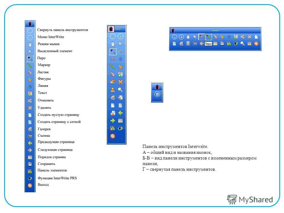 Панель инструментов Interwrite. A – общий вид и названия иконок, Б-В – вид панели инструментов с измененным размером панели, Г – свернутая панель инструментов.