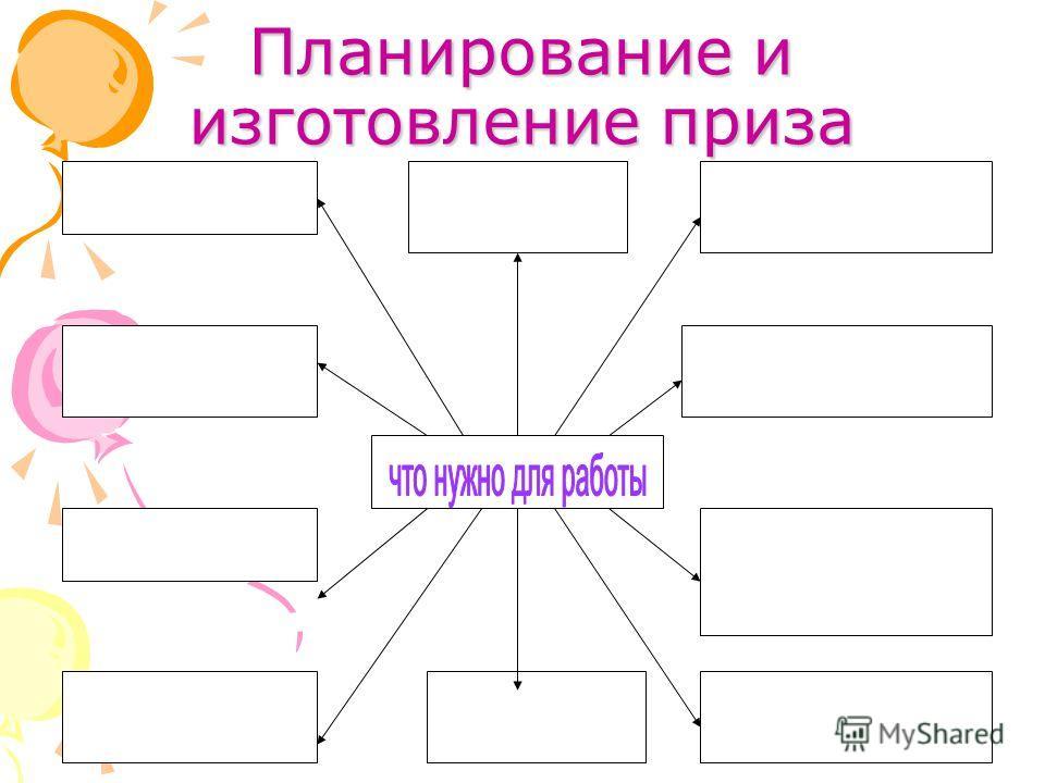 Планирование и изготовление приза