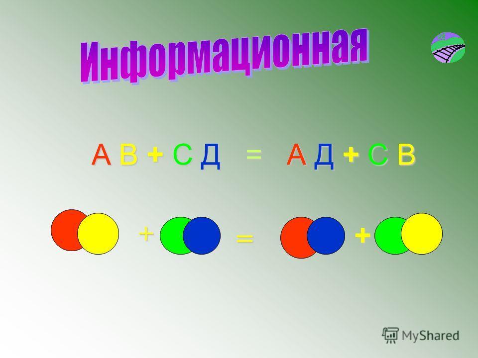 АВ+СД = АД+ СВ А В + С Д = А Д + С В + = +