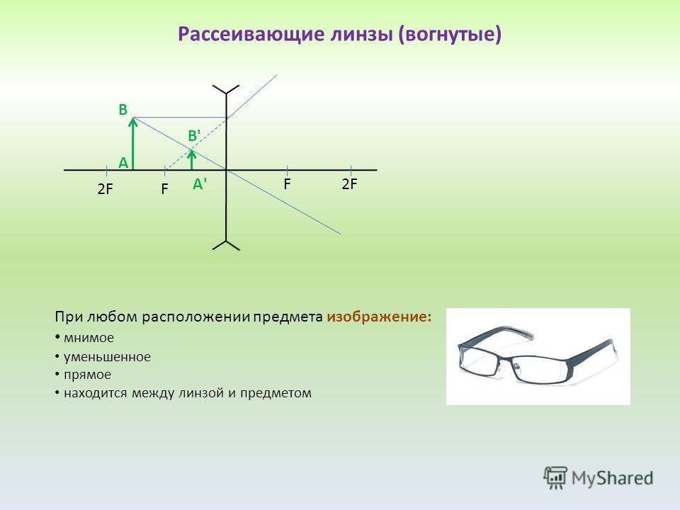 Рассеивающие линзы (вогнутые) F2F F A B A' B' При любом расположении предмета изображение: мнимое уменьшенное прямое находится между линзой и предметом