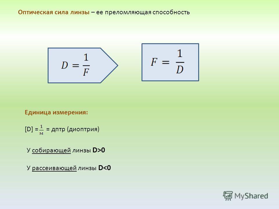 Оптическая сила линзы – ее преломляющая способность Единица измерения: [D] = = дптр (диоптрия) У собирающей линзы D>0 У рассеивающей линзы D