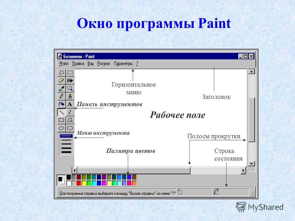 Рабочее поле Заголовок Горизонтальное меню Полосы прокрутки Строка состояния Палитра цветов Меню инструмента Панель инструментов Окно программы Paint