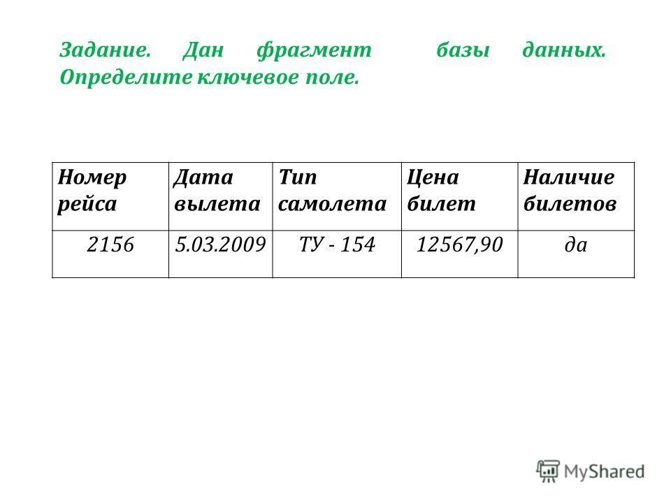 Номер рейса Дата вылета Тип самолета Цена билет Наличие билетов 21565.03.2009ТУ - 15412567,90да Задание. Дан фрагмент базы данных. Определите ключевое поле.