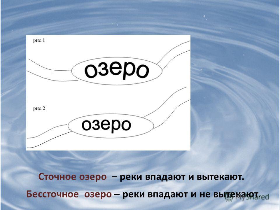Бессточное озеро – реки впадают и не вытекают. Сточное озеро – реки впадают и вытекают.