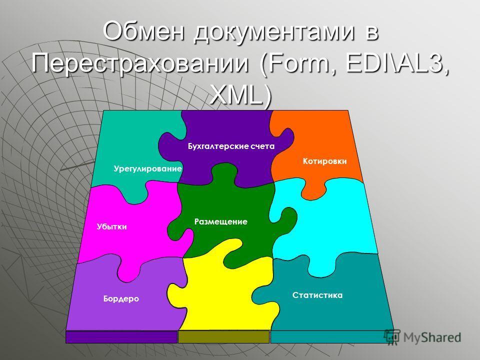 Обмен документами в Перестраховании (Form, EDI\AL3, XML) Урегулирование Убытки Бордеро Бухгалтерские счета Статистика Размещение Котировки