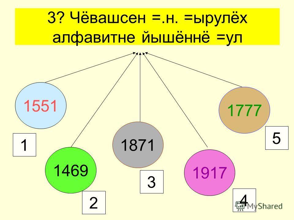 3? Чёвашсен =.н. =ырулёх алфавитне йышённё =ул 1551 1469 1871 1917 1777 1 2 3 4 5