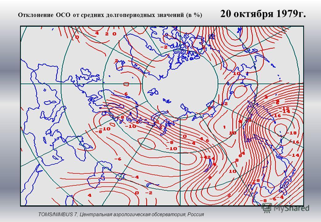 Отклонение ОСО от средних долгопериодных значений (в %) TOMS/NIMBUS 7, Центральная аэрологическая обсерватория, Россия 20 октября 1979г.