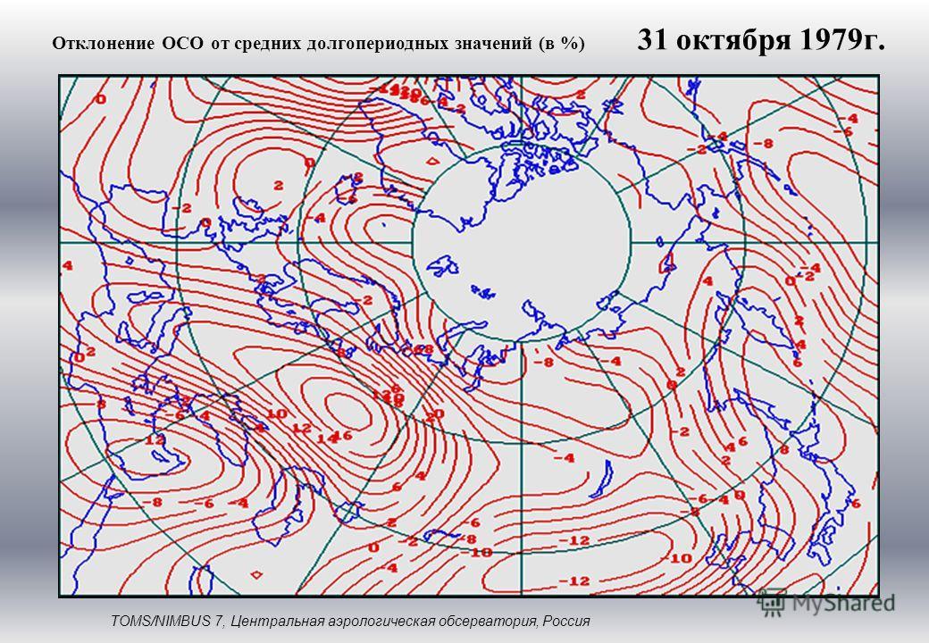 Отклонение ОСО от средних долгопериодных значений (в %) TOMS/NIMBUS 7, Центральная аэрологическая обсерватория, Россия 31 октября 1979г.