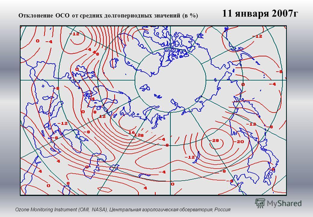 Отклонение ОСО от средних долгопериодных значений (в %) Ozone Monitoring Instrument (OMI, NASA), Центральная аэрологическая обсерватория, Россия 11 января 2007г