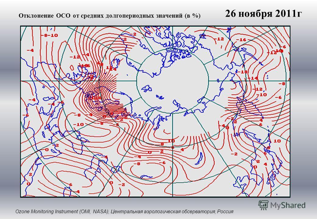 Отклонение ОСО от средних долгопериодных значений (в %) Ozone Monitoring Instrument (OMI, NASA), Центральная аэрологическая обсерватория, Россия 26 ноября 2011г