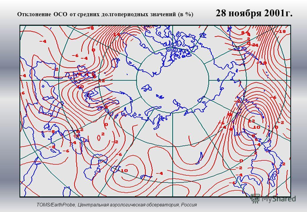 Отклонение ОСО от средних долгопериодных значений (в %) TOMS/EarthProbe, Центральная аэрологическая обсерватория, Россия 28 ноября 2001г.