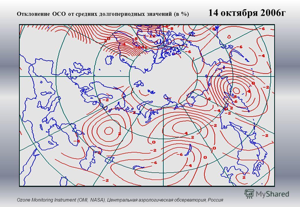 Отклонение ОСО от средних долгопериодных значений (в %) Ozone Monitoring Instrument (OMI, NASA), Центральная аэрологическая обсерватория, Россия 14 октября 2006г