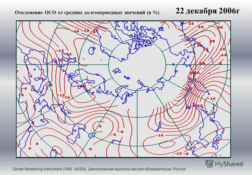 Отклонение ОСО от средних долгопериодных значений (в %) Ozone Monitoring Instrument (OMI, NASA), Центральная аэрологическая обсерватория, Россия 22 декабря 2006г