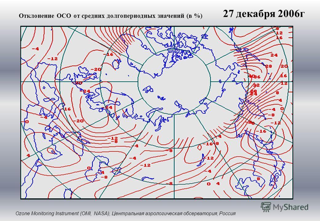 Отклонение ОСО от средних долгопериодных значений (в %) Ozone Monitoring Instrument (OMI, NASA), Центральная аэрологическая обсерватория, Россия 27 декабря 2006г