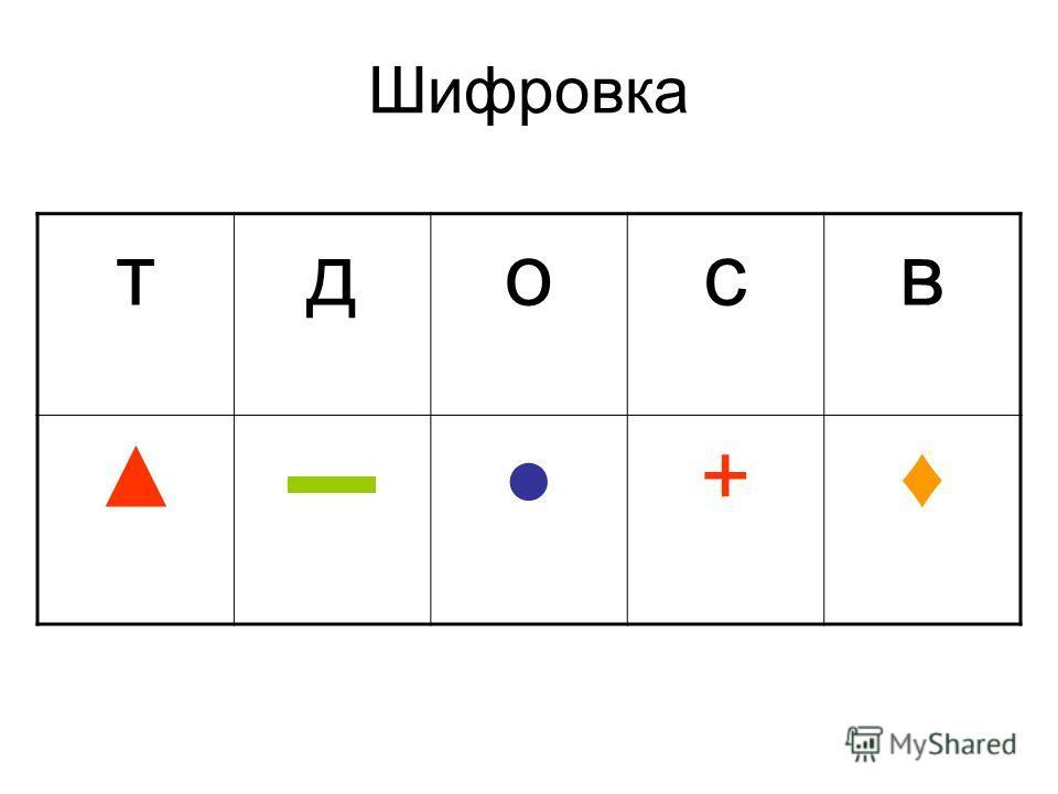 Шифровка тдосв +