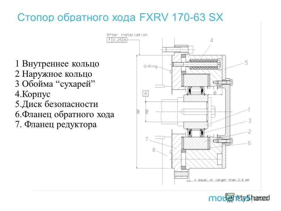 Стопор обратного хода FXRV 170-63 SX 1 Внутреннее кольцо 2Наружное кольцо 3Обойма сухарей 4.Корпус 5.Диск безопасности 6.Фланец обратного хода 7. Фланец редуктора
