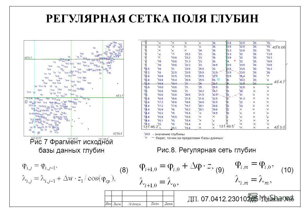 Изм Лист докум Подп.Дата ДП. 07.0412.23010265 Плакат 6 РЕГУЛЯРНАЯ СЕТКА ПОЛЯ ГЛУБИН Рис 7 Фрагмент исходной базы данных глубин (8)(9) (10) Рис.8. Регулярная сеть глубин