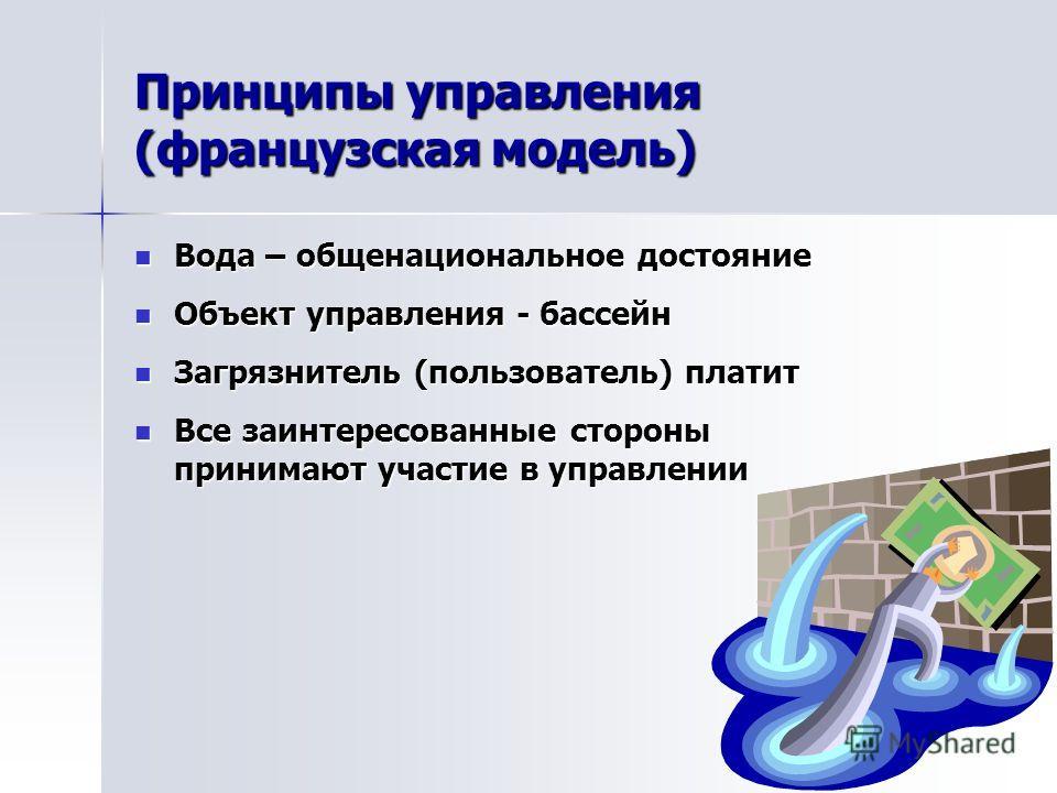 Принципы управления (французская модель) Вода – общенациональное достояние Вода – общенациональное достояние Объект управления - бассейн Объект управления - бассейн Загрязнитель (пользователь) платит Загрязнитель (пользователь) платит Все заинтересов