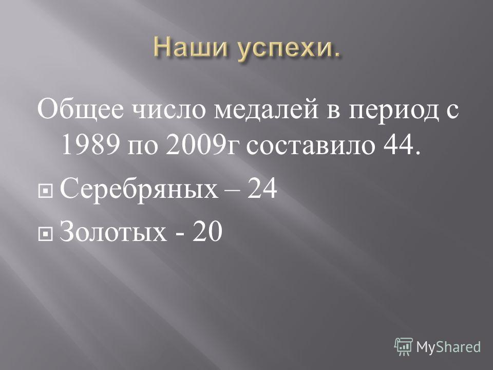 Общее число медалей в период с 1989 по 2009 г составило 44. Серебряных – 24 Золотых - 20