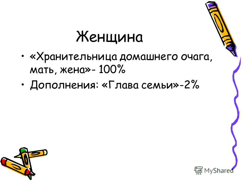 Женщина «Хранительница домашнего очага, мать, жена»- 100% Дополнения: «Глава семьи»-2%