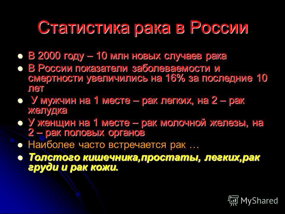 Статистика рака в России В 2000 году – 10 млн новых случаев рака В 2000 году – 10 млн новых случаев рака В России показатели заболеваемости и смертности увеличились на 16% за последние 10 лет В России показатели заболеваемости и смертности увеличилис
