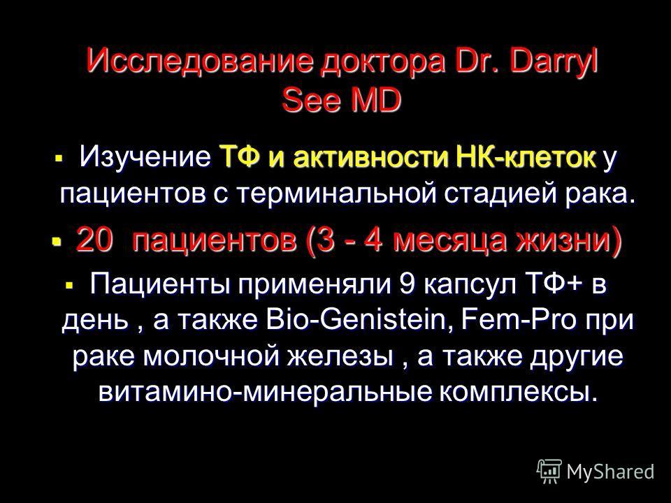 Исследование доктора Dr. Darryl See MD Изучение ТФ и активности НК-клеток у пациентов с терминальной стадией рака. Изучение ТФ и активности НК-клеток у пациентов с терминальной стадией рака. 20 пациентов (3 - 4 месяца жизни) 20 пациентов (3 - 4 месяц
