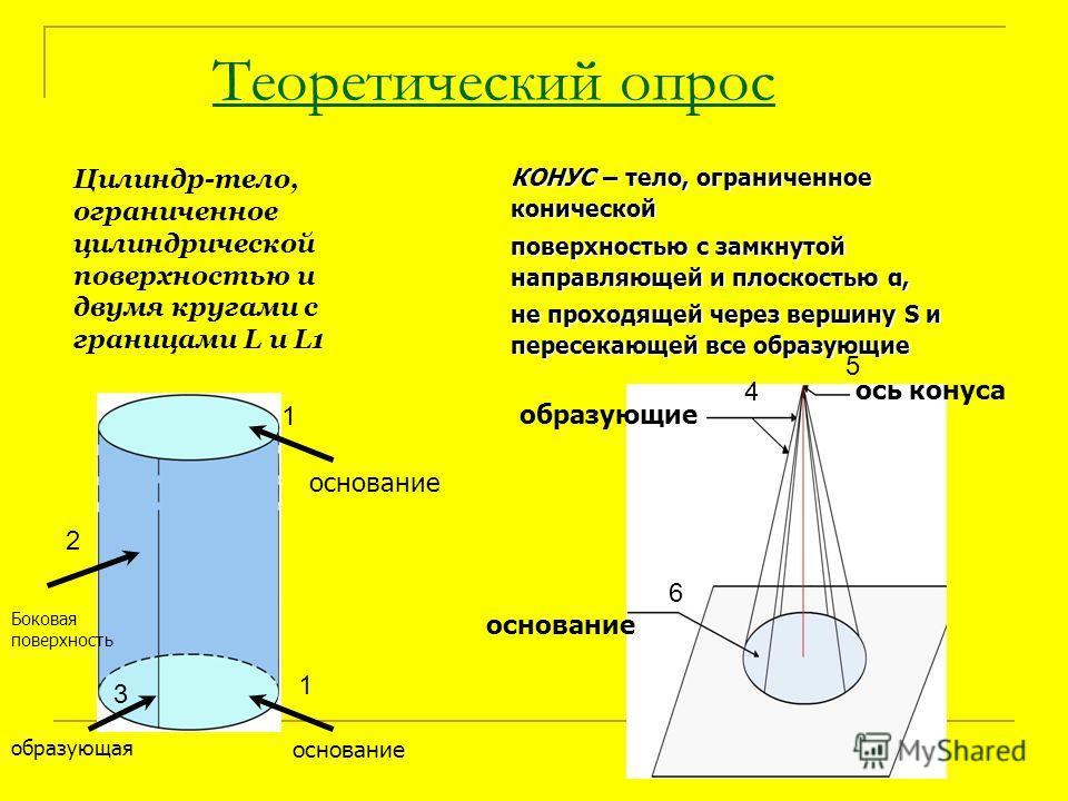 Теоретический опрос Цилиндр-тело, ограниченное цилиндрической поверхностью и двумя кругами с границами L и L1 образующая основание Боковая поверхность образующие ось конуса основание КОНУС – тело, ограниченное конической поверхностью с замкнутой напр