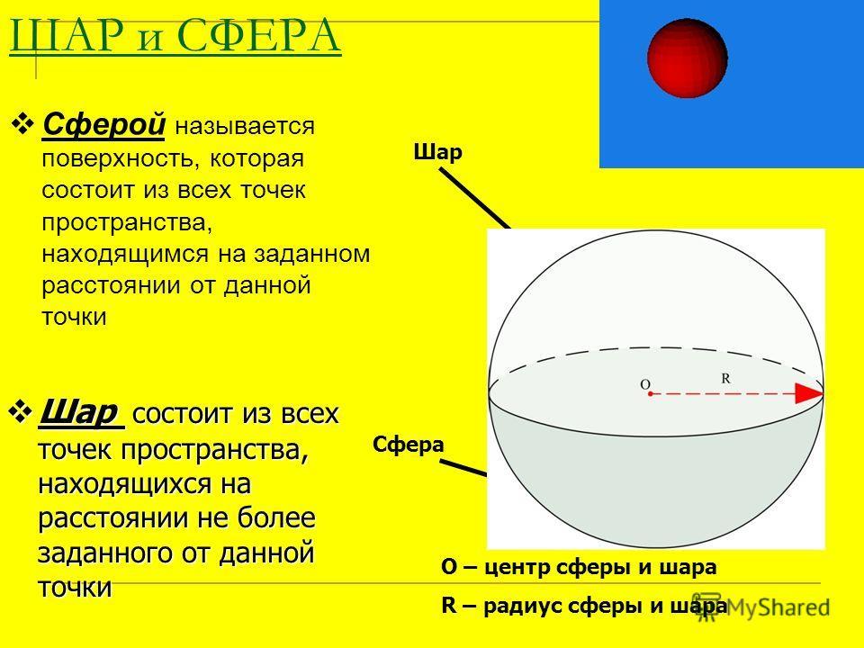 ШАР и СФЕРА Сферой называется поверхность, которая состоит из всех точек пространства, находящимся на заданном расстоянии от данной точки Шар состоит из всех точек пространства, находящихся на расстоянии не более заданного от данной точки Шар состоит