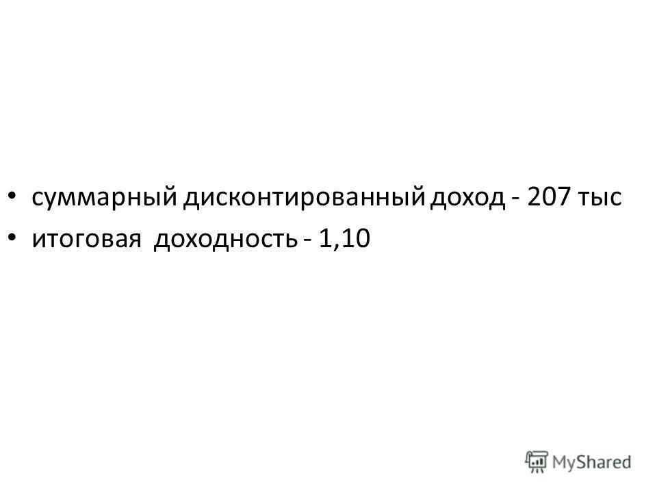 суммарный дисконтированный доход - 207 тыс итоговая доходность - 1,10