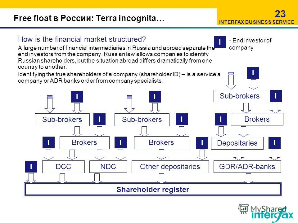 Free float в России: Terra incognita… How is the financial market structured? A large number of financial intermediaries in Russia and abroad separate the end investors from the company. Russian law allows companies to identify Russian shareholders,