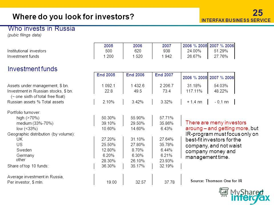 Where do you look for investors? Source: Thomson One for IR 25 There are meny investors aroung – and getting more, but IR-program must focus only on best-fit investors for the company, and not waist company money and management time. Who invests in R