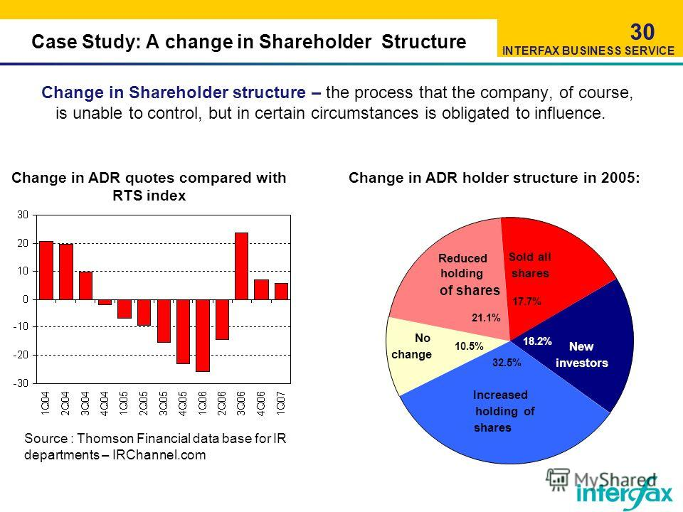 Case Study: A change in Shareholder Structure Change in Shareholder structure – the process that the company, of course, is unable to control, but in certain circumstances is obligated to influence. 30 Change in ADR quotes compared with RTS index 32.
