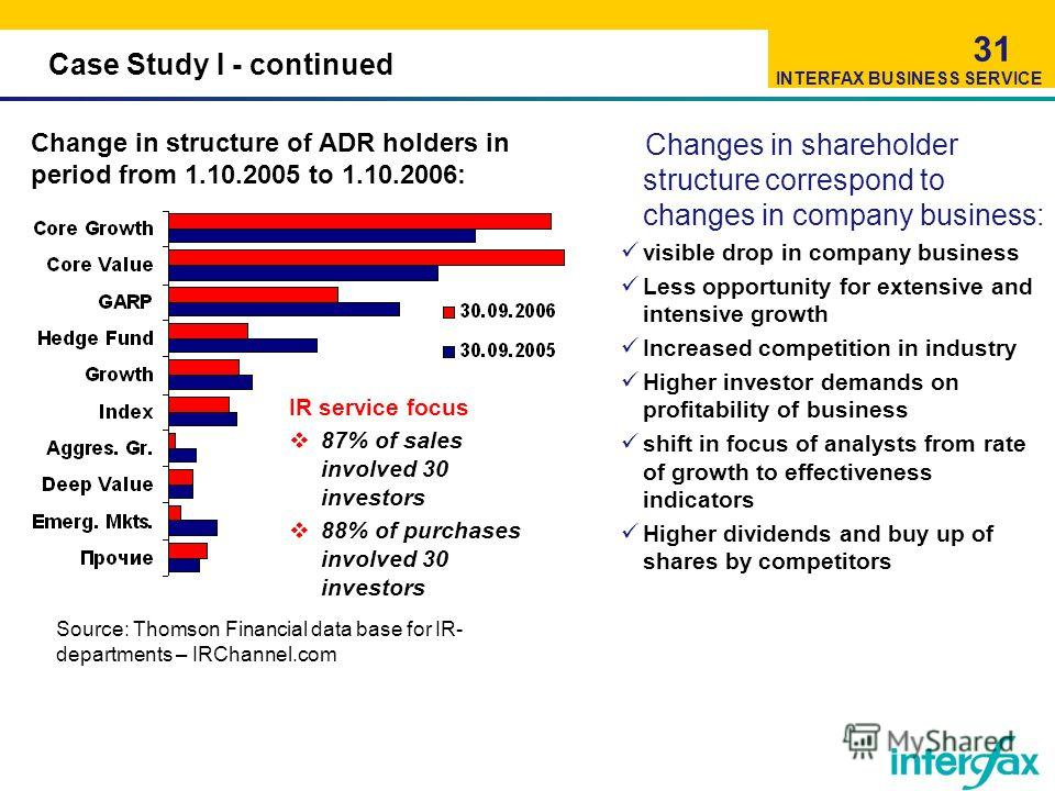 Case Study I - continued 31 Change in structure of ADR holders in period from 1.10.2005 to 1.10.2006: Source: Thomson Financial data base for IR- departments – IRChannel.com Changes in shareholder structure correspond to changes in company business: