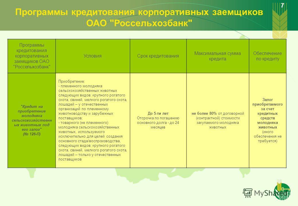 Программы кредитования корпоративных заемщиков ОАО