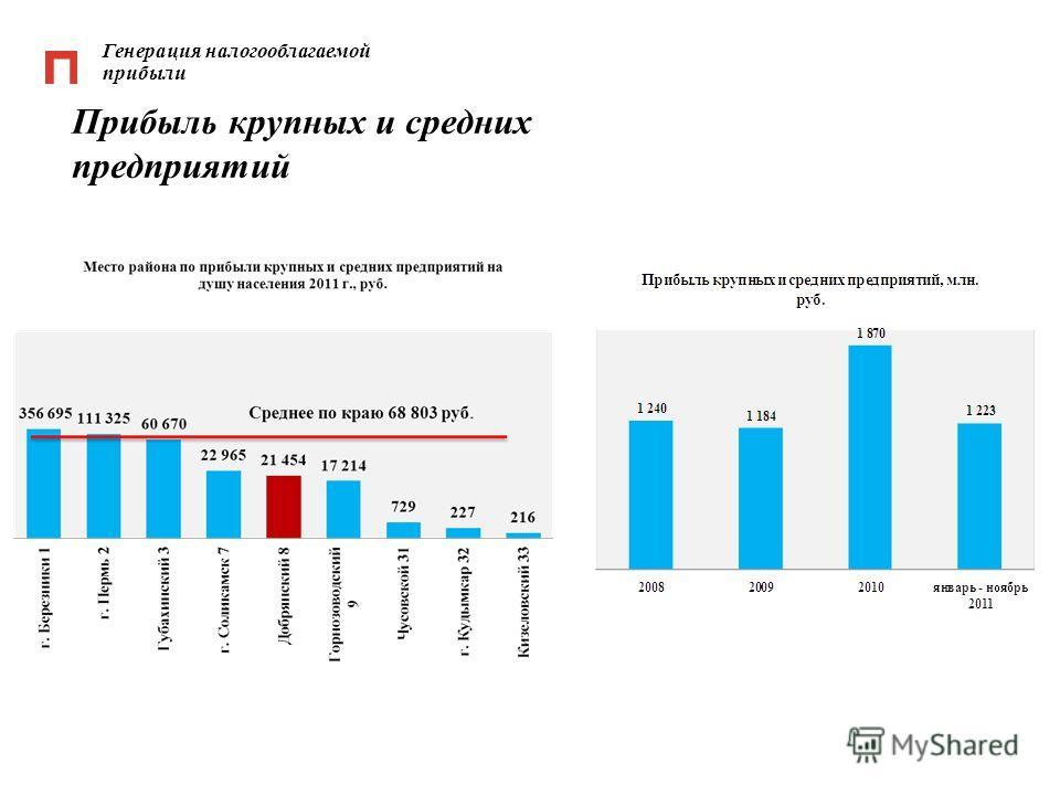Генерация налогооблагаемой прибыли Прибыль крупных и средних предприятий
