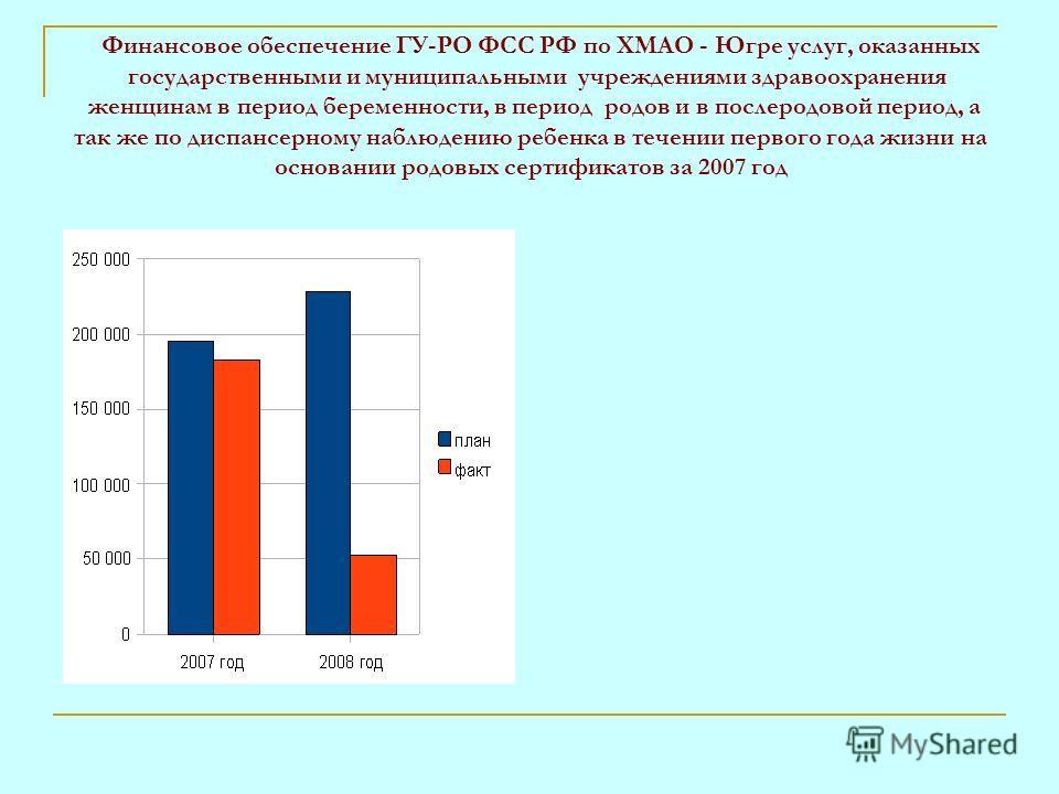 Финансовое обеспечение ГУ-РО ФСС РФ по ХМАО - Югре услуг, оказанных государственными и муниципальными учреждениями здравоохранения женщинам в период беременности, в период родов и в послеродовой период, а так же по диспансерному наблюдению ребенка в