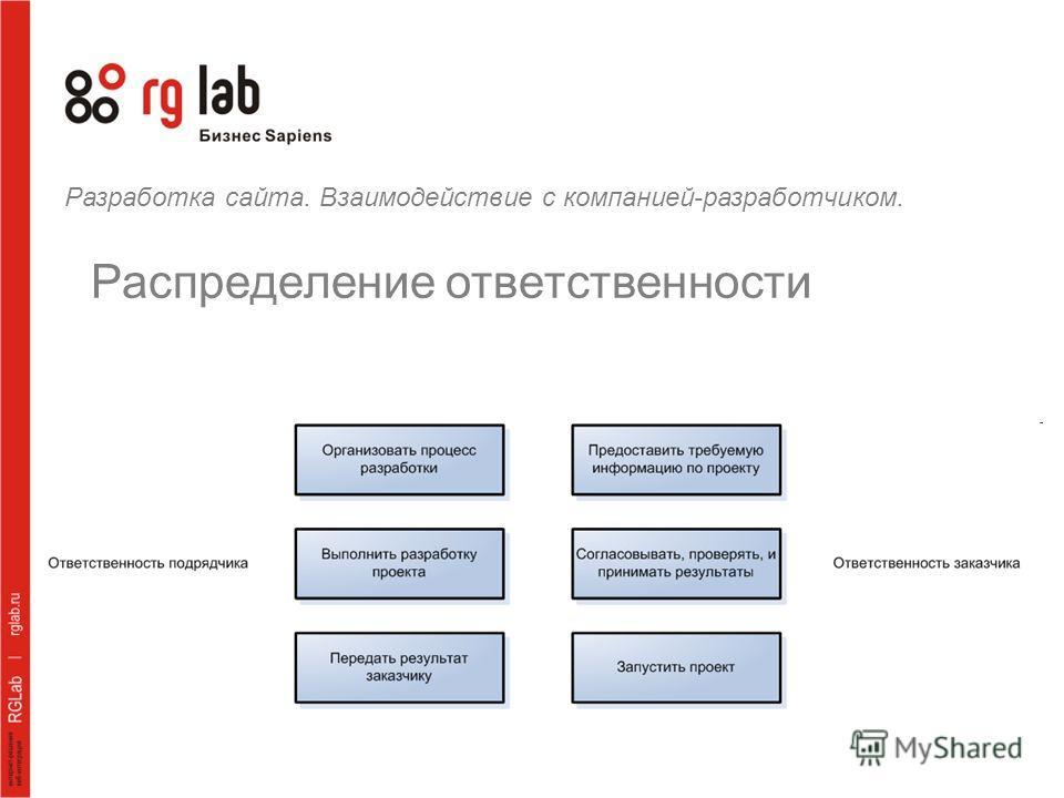 Разработка сайта. Взаимодействие с компанией-разработчиком. Распределение ответственности