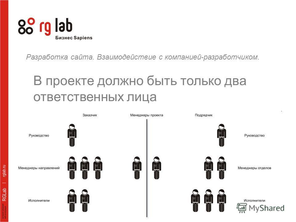 Разработка сайта. Взаимодействие с компанией-разработчиком. В проекте должно быть только два ответственных лица
