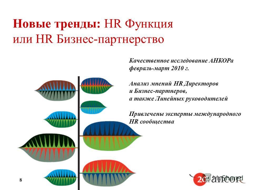 8 Новые тренды: HR Функция или HR Бизнес-партнерство Качественное исследование АНКОРа февраль-март 2010 г. Анализ мнений HR Директоров и Бизнес-партнеров, а также Линейных руководителей Привлечены эксперты международного HR сообщества