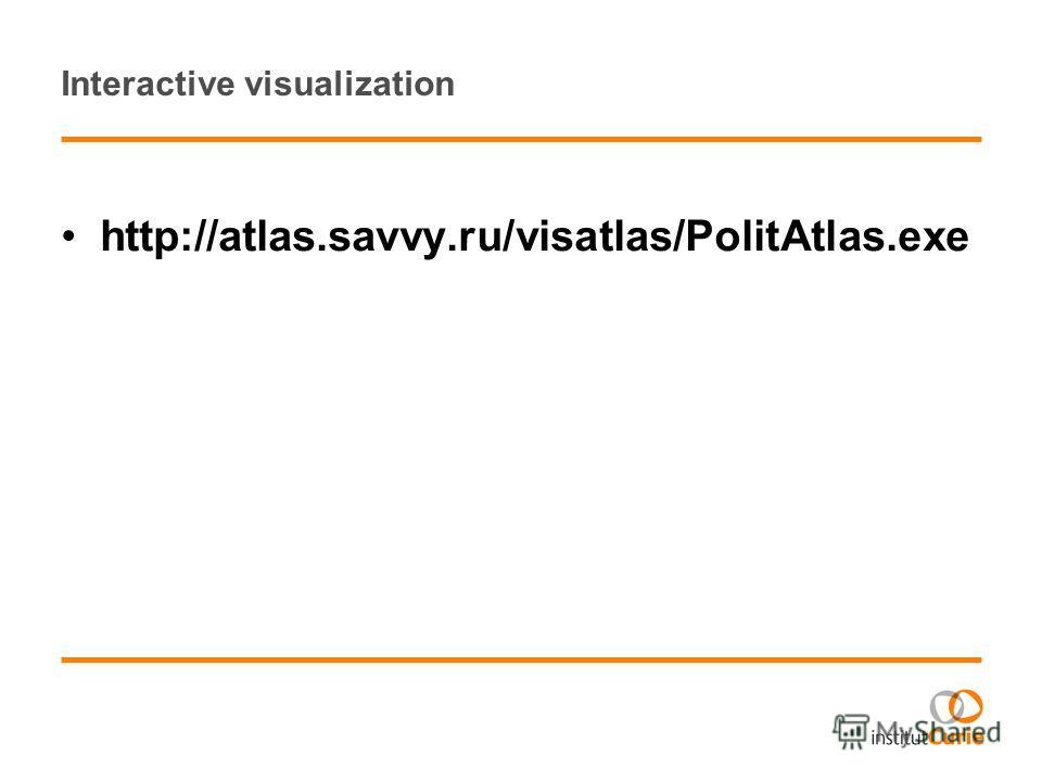 Interactive visualization http://atlas.savvy.ru/visatlas/PolitAtlas.exe