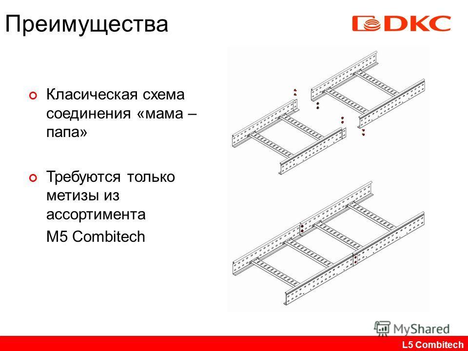 Класическая схема соединения «мама – папа» Требуются только метизы из ассортимента M5 Combitech L5 Combitech Преимущества